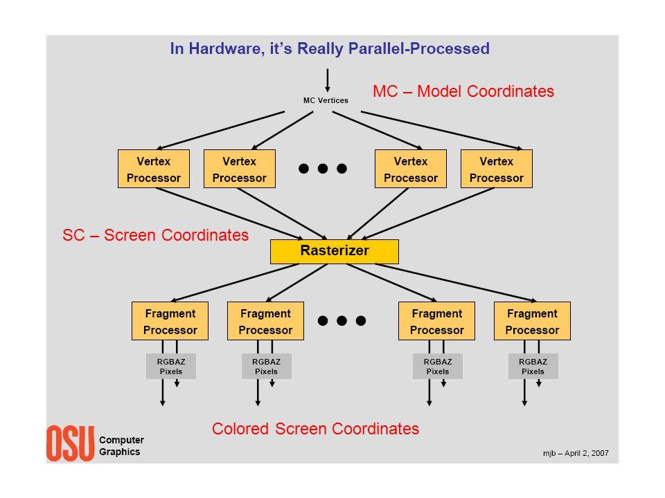 MC – Model Coordinates SC – Screen Coordinates Colored Screen Coordinates