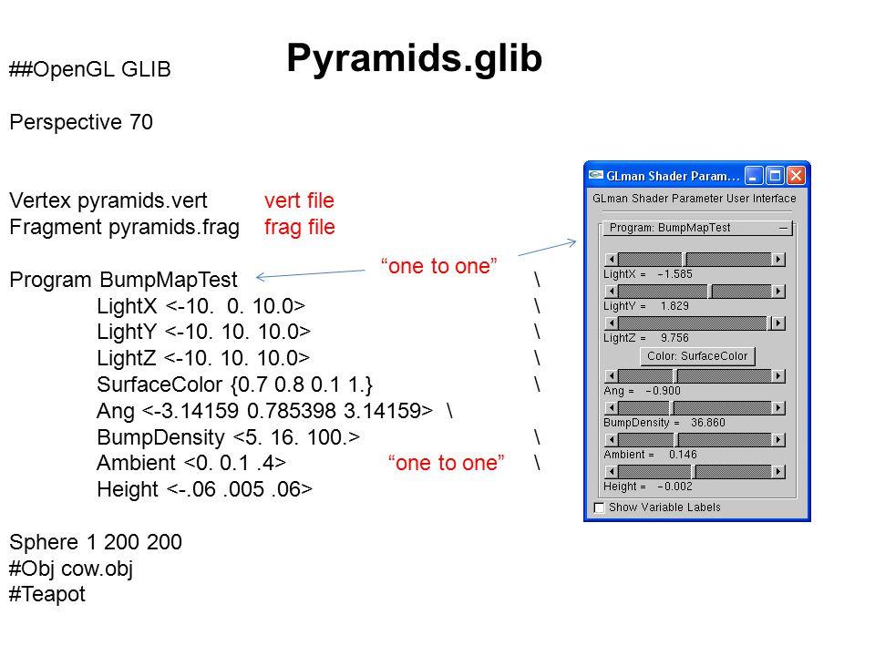 ##OpenGL GLIB Perspective 70 Vertex pyramids.vert Fragment pyramids.frag Program BumpMapTest\ LightX \ LightY \ LightZ \ SurfaceColor {0.7 0.8 0.1 1.}