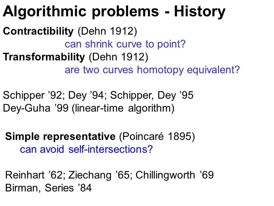Algorithmic problems - History Contractibility (Dehn 1912) can shrink curve to point.