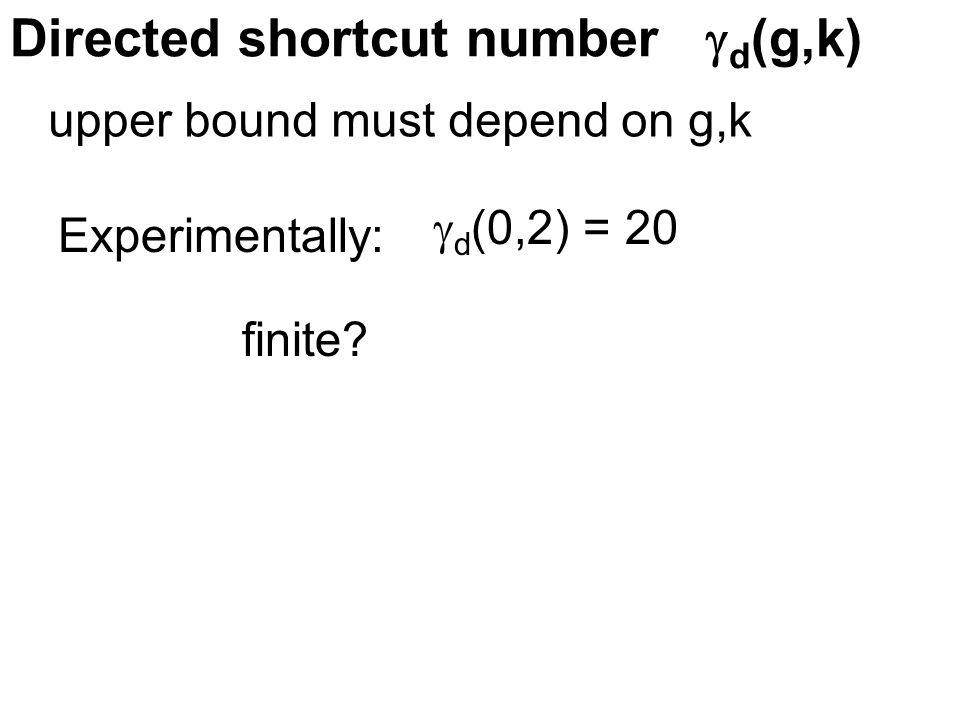 Directed shortcut number  d (g,k)  d (0,2) = 20 upper bound must depend on g,k finite? Experimentally: