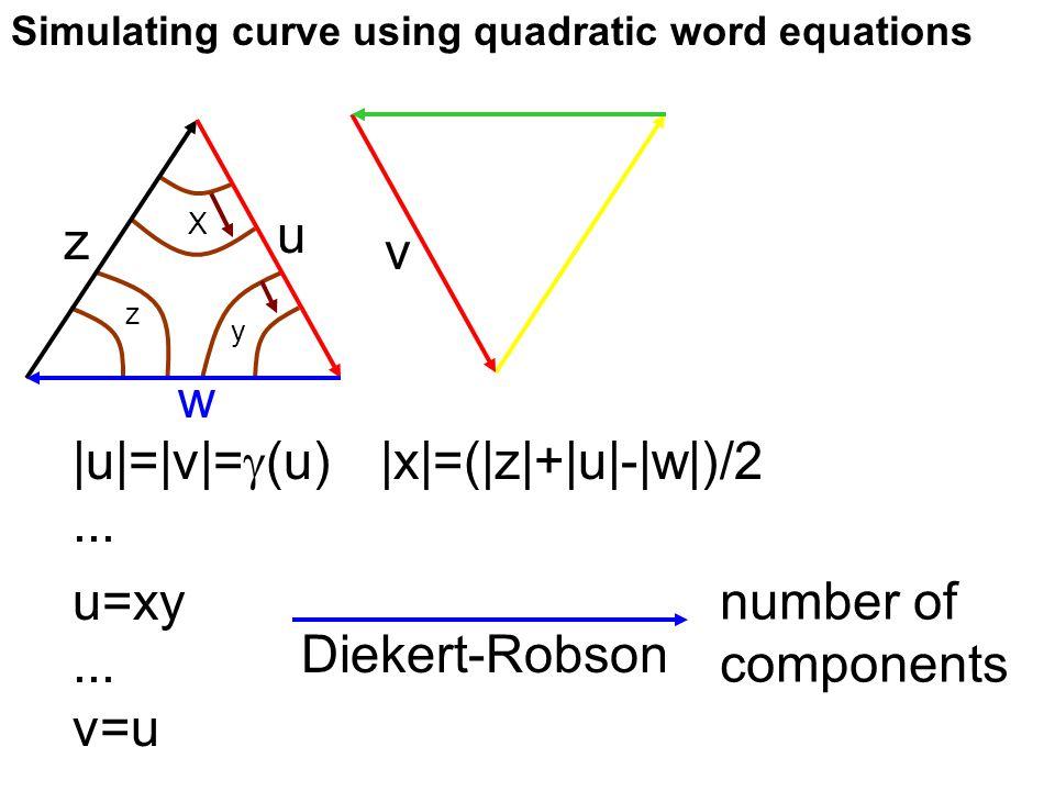 Simulating curve using quadratic word equations X y z u v u=xy... v=u |u|=|v|=  (u)... Diekert-Robson number of components w z |x|=(|z|+|u|-|w|)/2