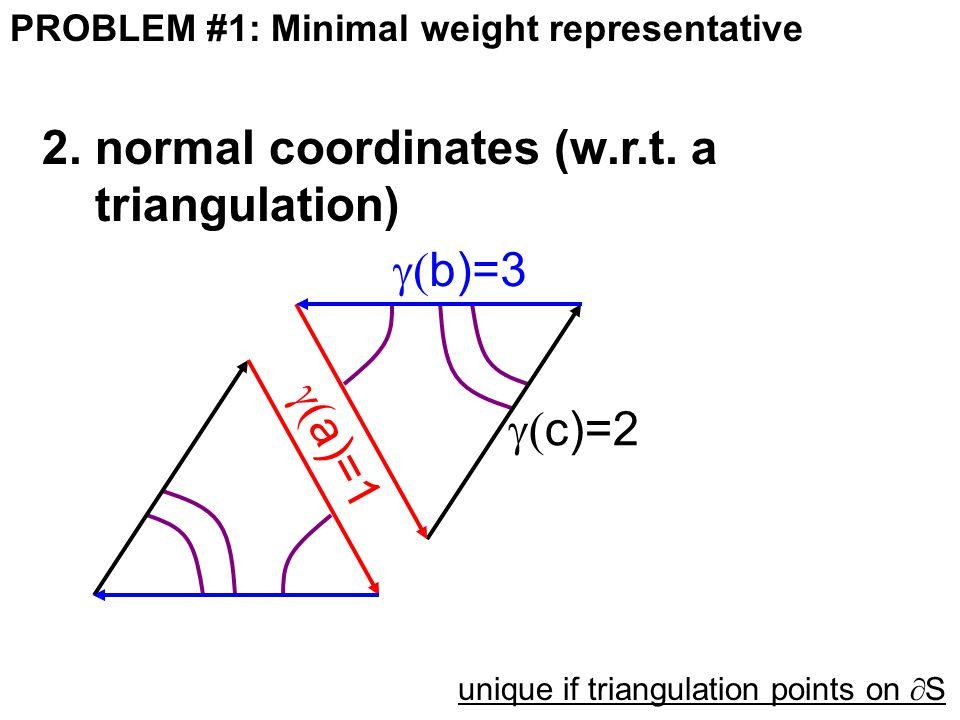 PROBLEM #1: Minimal weight representative 2. normal coordinates (w.r.t. a triangulation)  a)=1  b)=3  c)=2 unique if triangulation points on  S