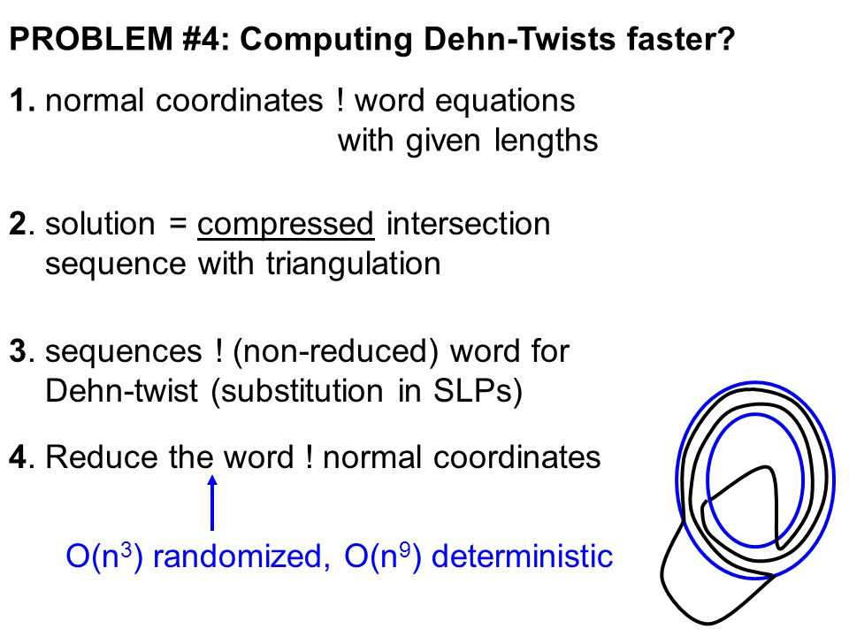 PROBLEM #4: Computing Dehn-Twists faster? 1. normal coordinates ! word equations with given lengths 2. solution = compressed intersection sequence wit