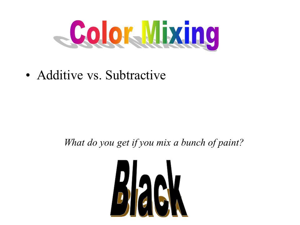 Additive vs. Subtractive