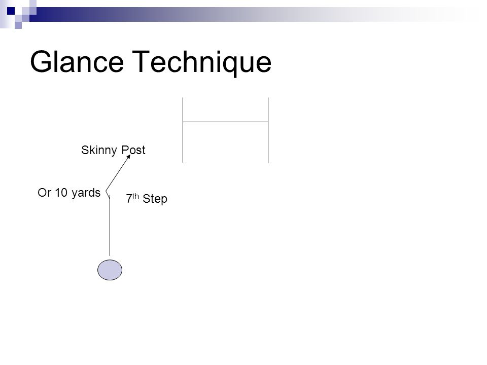 Glance Technique 7 th Step Skinny Post Or 10 yards