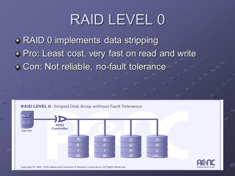 RAID 1 RAID 1 implements data mirroring Pro: Excellent Protection against crashing Con: Slow on write, costly and inefficient