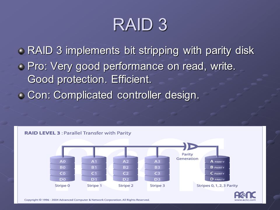 RAID 3 RAID 3 implements bit stripping with parity disk Pro: Very good performance on read, write.