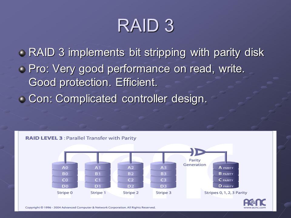 RAID 4 RAID 4 implements data stripping with parity drive.