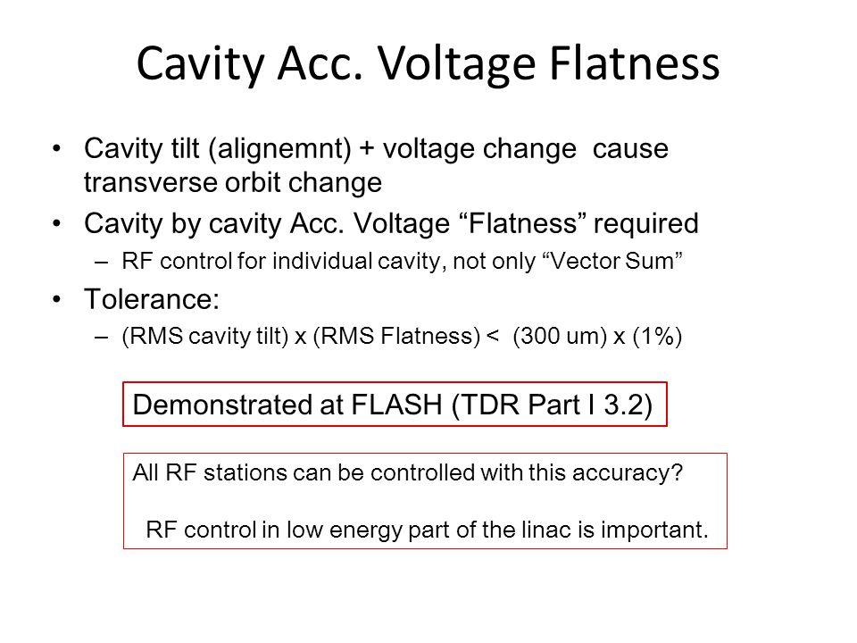 Cavity Acc.