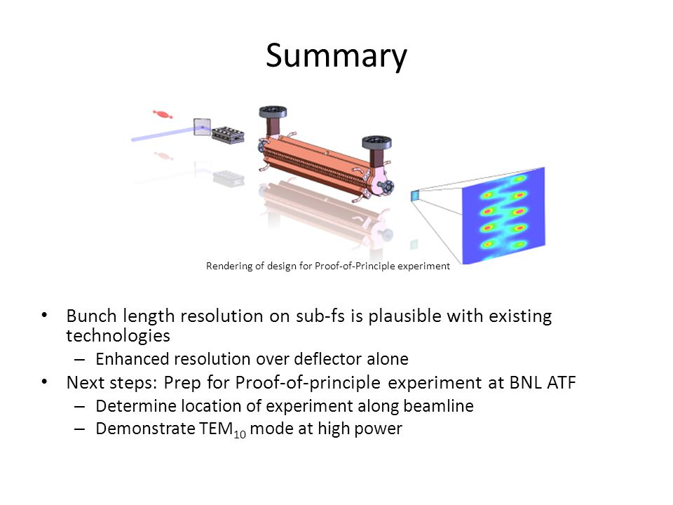 Summary Bunch length resolution on sub-fs is plausible with existing technologies – Enhanced resolution over deflector alone Next steps: Prep for Proof-of-principle experiment at BNL ATF – Determine location of experiment along beamline – Demonstrate TEM 10 mode at high power Rendering of design for Proof-of-Principle experiment