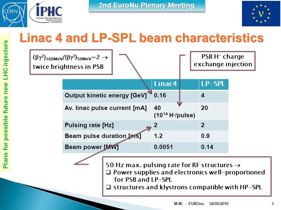 2nd EuroNu Plenary Meeting Linac4LP-SPL Output kinetic energy [GeV]0.164 Av. linac pulse current [mA]40 (10 14 H - /pulse) 20 Pulsing rate [Hz]22 Beam