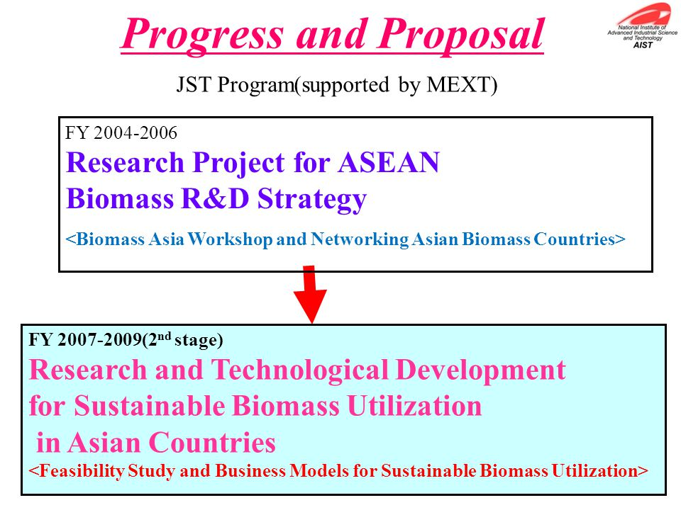 Progress and Proposal JST Program(supported by MEXT) FY 2007-2009(2 nd stage) Research and Technological Development for Sustainable Biomass Utilizati