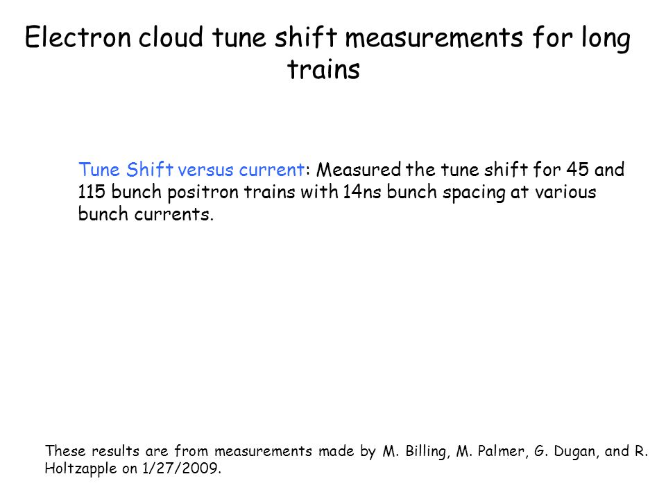 Electron cloud tune shift measurements for long trains Tune Shift versus current: Measured the tune shift for 45 and 115 bunch positron trains with 14ns bunch spacing at various bunch currents.
