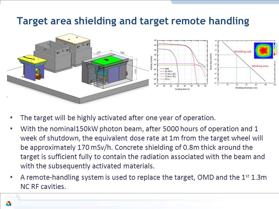 Target area shielding and target remote handling The target will be highly activated after one year of operation. With the nominal150kW photon beam, a