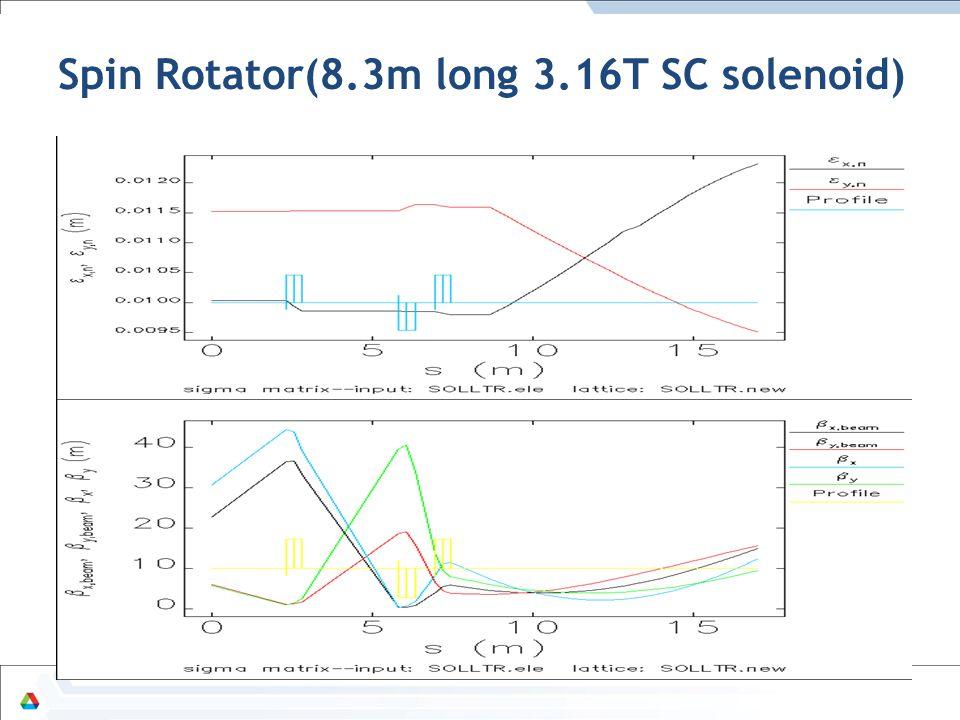 Spin Rotator(8.3m long 3.16T SC solenoid)