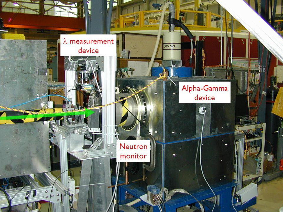 Alpha-Gamma device Neutron monitor measurement device