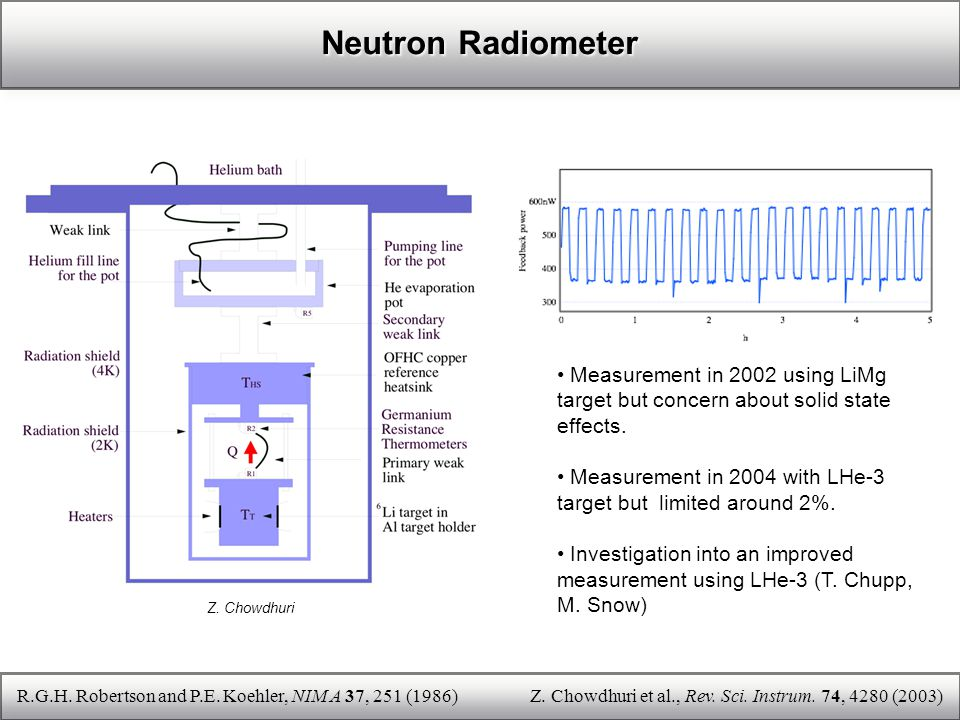 Neutron Radiometer R.G.H. Robertson and P.E. Koehler, NIM A 37, 251 (1986)Z.