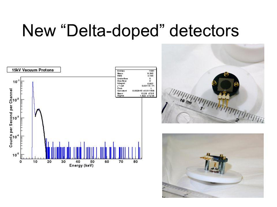 New Delta-doped detectors