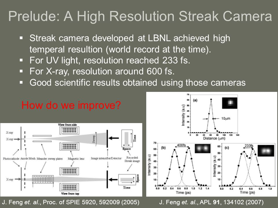Prelude: A High Resolution Streak Camera  Streak camera developed at LBNL achieved high temperal resultion (world record at the time).