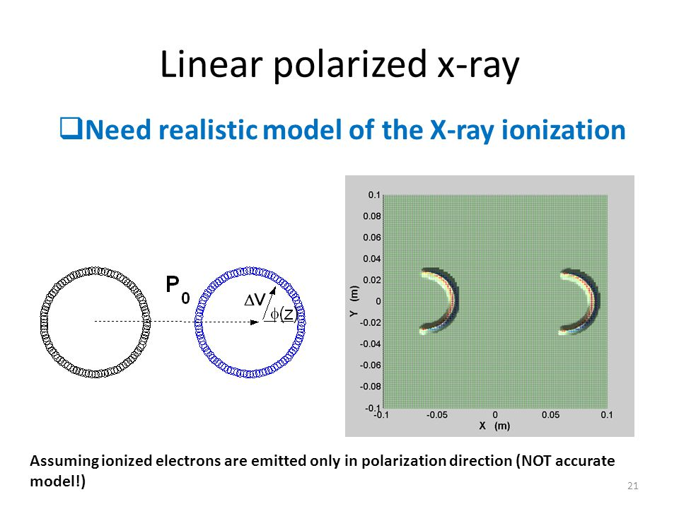 Linear polarized x-ray  Need realistic model of the X-ray ionization Assuming ionized electrons are emitted only in polarization direction (NOT accurate model!) 21