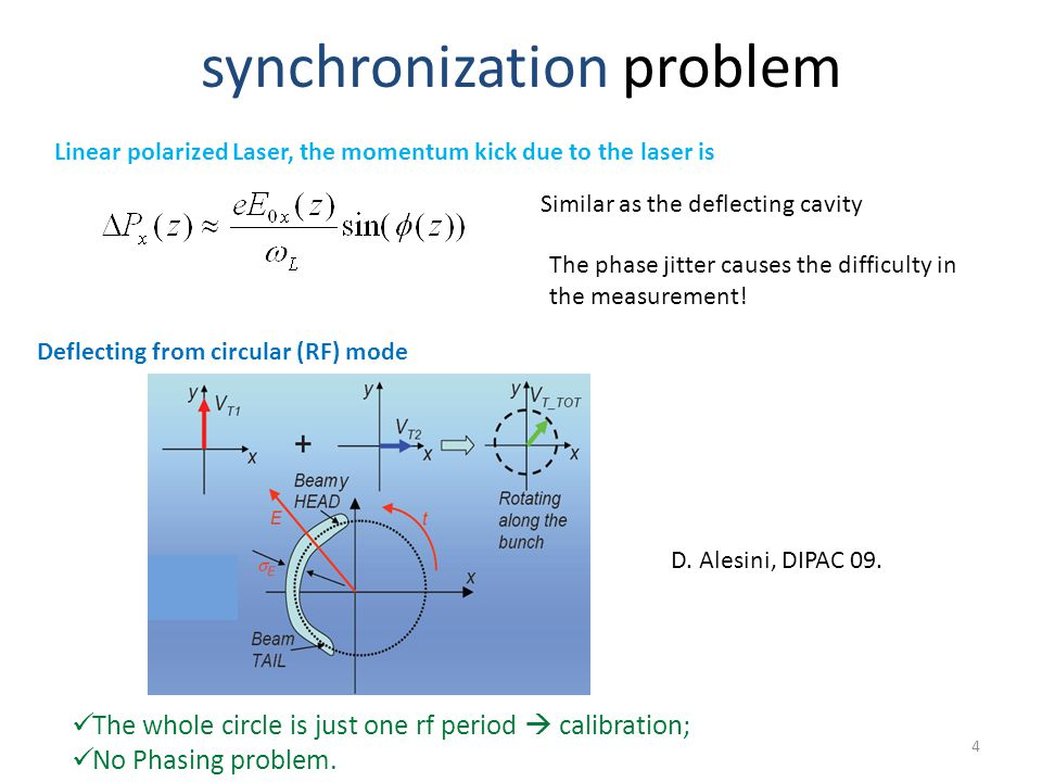 2D streaking with ionization electrons & circularly-polarized laser ………..