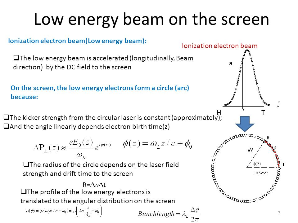 Low energy beam on the screen Ionization electron beam Ionization electron beam(Low energy beam):  The low energy beam is accelerated (longitudinally, Beam direction) by the DC field to the screen On the screen, the low energy electrons form a circle (arc) because:  The kicker strength from the circular laser is constant (approximately);  And the angle linearly depends electron birth time(z) a HT  The radius of the circle depends on the laser field strength and drift time to the screen R=  t  The profile of the low energy electrons is translated to the angular distribution on the screen 7