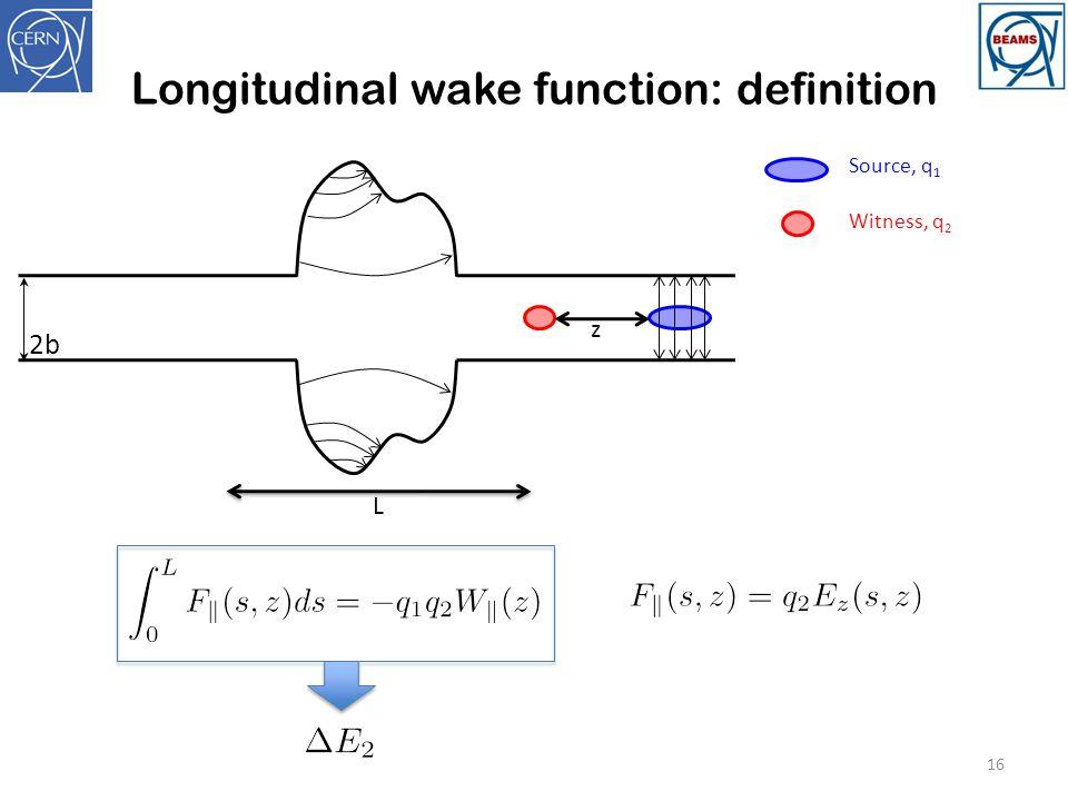 Longitudinal wake function: definition 16 2b z Source, q 1 Witness, q 2 L