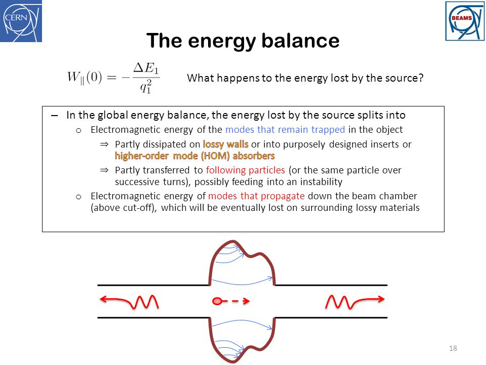 The energy balance 18 What happens to the energy lost by the source?