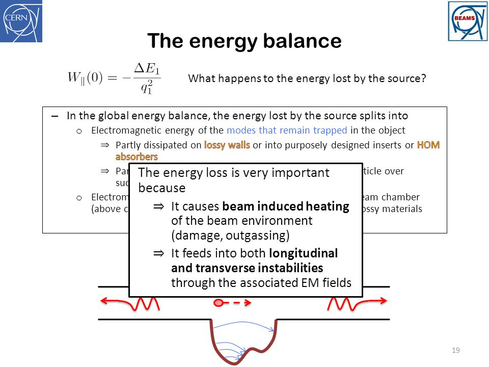 The energy balance 19 What happens to the energy lost by the source? The energy loss is very important because ⇒ It causes beam induced heating of the