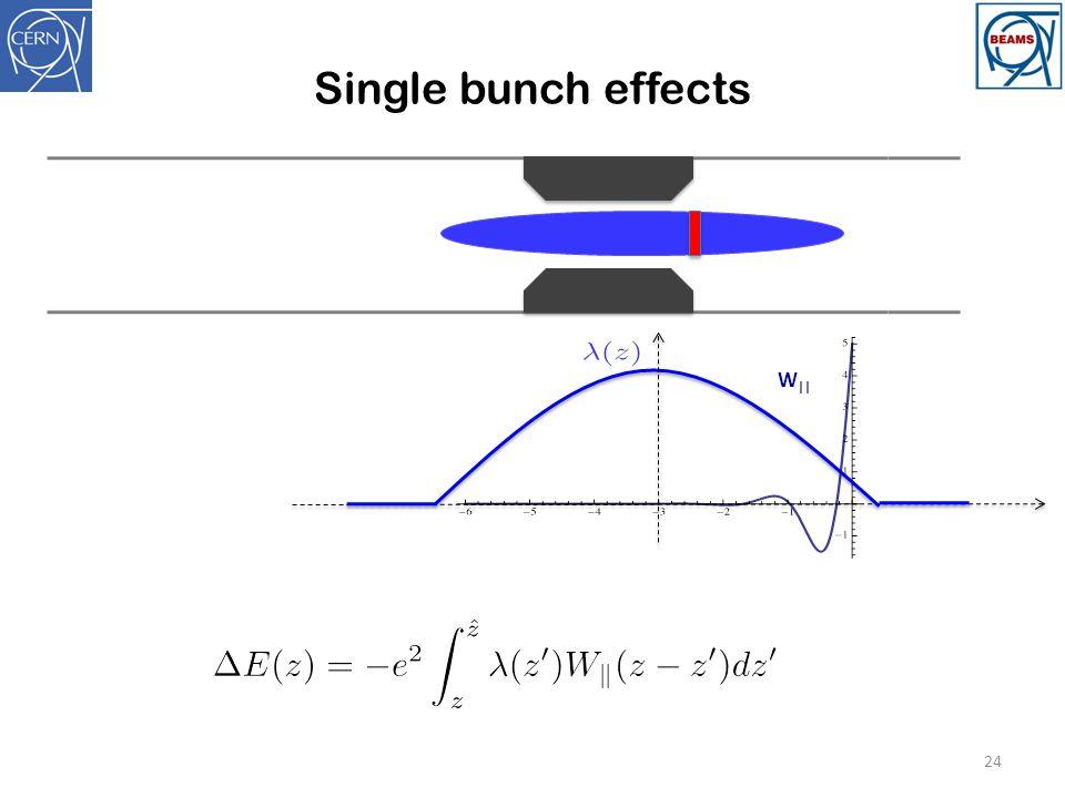 Single bunch effects 24 W   