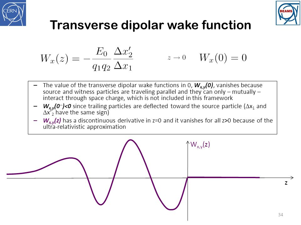Transverse dipolar wake function 34 – The value of the transverse dipolar wake functions in 0, W x,y (0), vanishes because source and witness particle