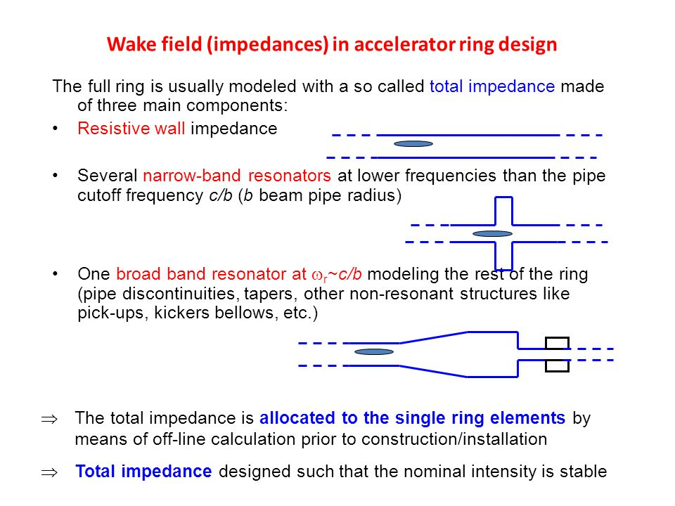 The full ring is usually modeled with a so called total impedance made of three main components: Resistive wall impedance Several narrow-band resonato