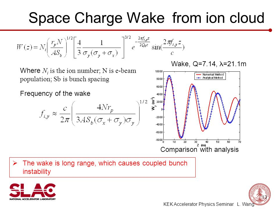 Space Charge Wake from ion cloud Comparison with analysis Wake, Q=7.14, =21.1m  The wake is long range, which causes coupled bunch instability Where N i is the ion number; N is e-beam population; Sb is bunch spacing Frequency of the wake 13 KEK Accelerator Physics Seminar L.