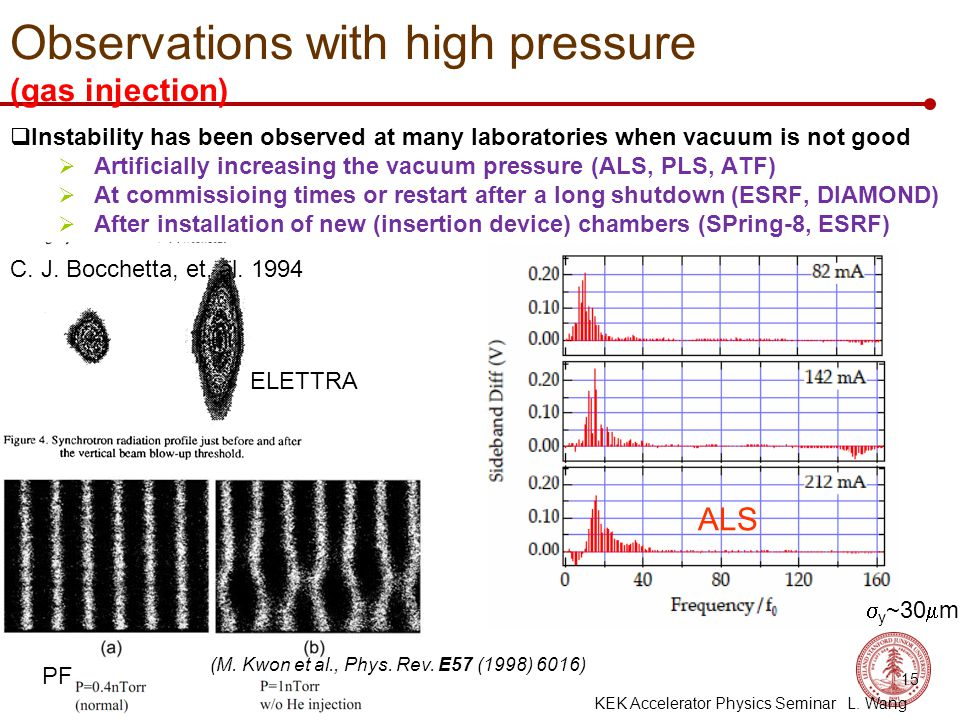 Observations with high pressure (gas injection)  Instability has been observed at many laboratories when vacuum is not good  Artificially increasing the vacuum pressure (ALS, PLS, ATF)  At commissioing times or restart after a long shutdown (ESRF, DIAMOND)  After installation of new (insertion device) chambers (SPring-8, ESRF) ALS  y ~30  m C.