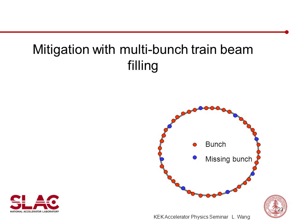 Mitigation with multi-bunch train beam filling Bunch Missing bunch 23 KEK Accelerator Physics Seminar L.