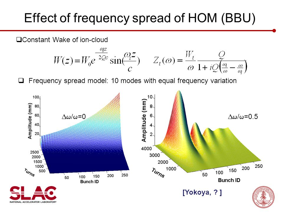 Effect of frequency spread of HOM (BBU)  /  =0.5  /  =0  Constant Wake of ion-cloud  Frequency spread model: 10 modes with equal frequency variation [Yokoya, .