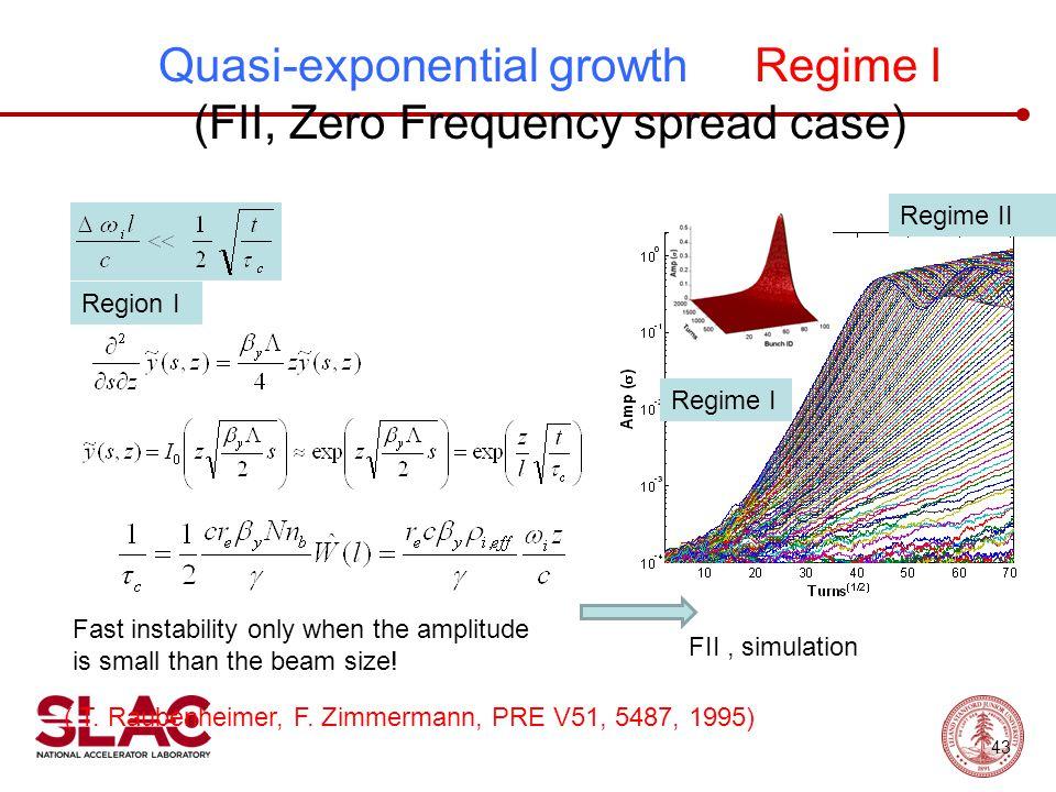 Quasi-exponential growth Regime I (FII, Zero Frequency spread case) Regime I Regime II FII, simulation ( T. Raubenheimer, F. Zimmermann, PRE V51, 5487