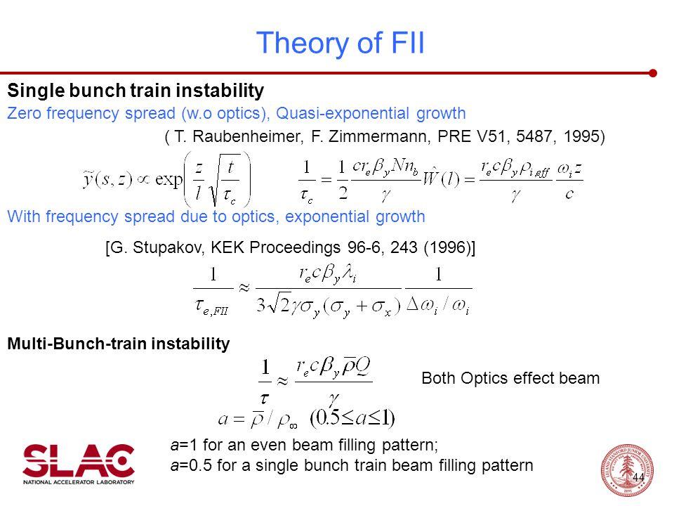 Theory of FII ( T. Raubenheimer, F.