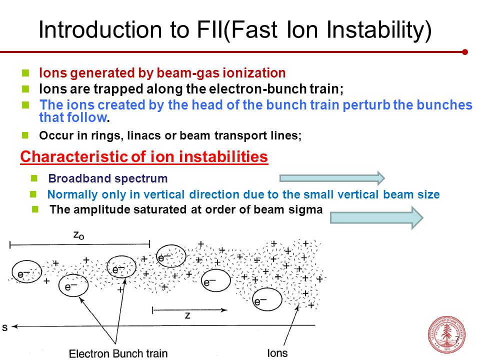 Introduction to FII(Fast Ion Instability) Ions generated by beam-gas ionization Ions are trapped along the electron-bunch train; The ions created by the head of the bunch train perturb the bunches that follow.