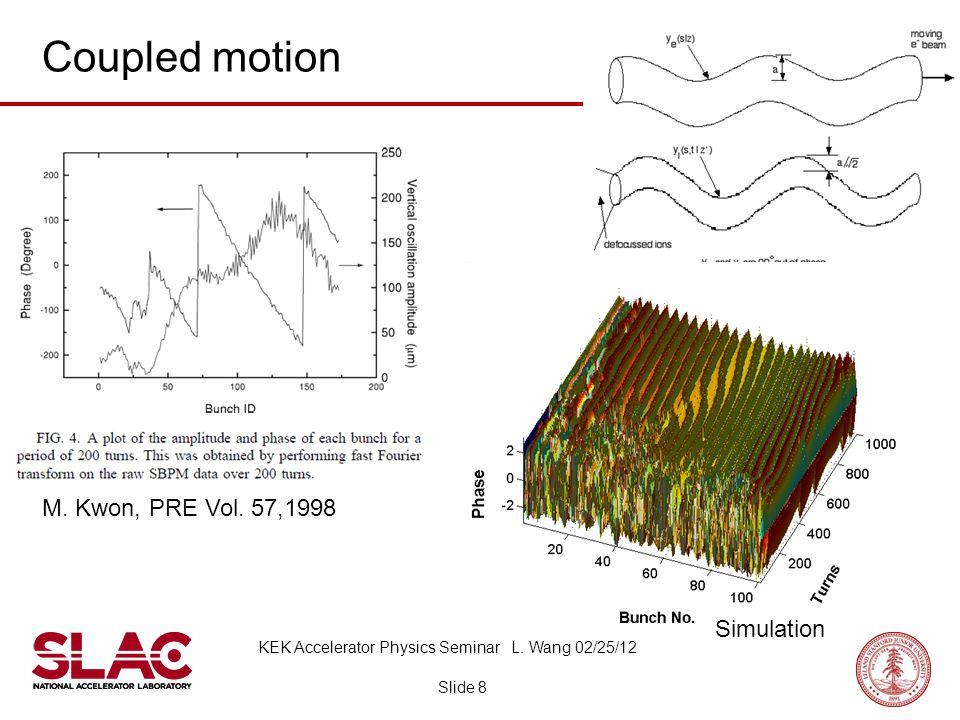 Coupled motion Slide 8 KEK Accelerator Physics Seminar L. Wang 02/25/12 M. Kwon, PRE Vol. 57,1998 Simulation
