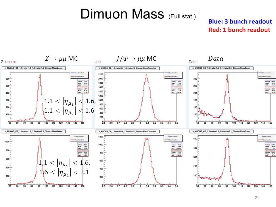 Dimuon Mass (Full stat.) 22 Blue: 3 bunch readout Red: 1 bunch readout
