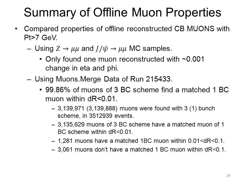 Summary of Offline Muon Properties 29