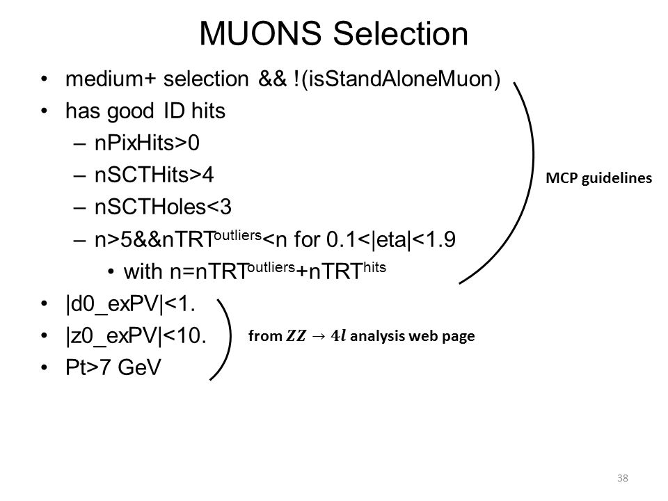 MUONS Selection medium+ selection && !(isStandAloneMuon) has good ID hits –nPixHits>0 –nSCTHits>4 –nSCTHoles<3 –n>5&&nTRT outliers <n for 0.1<|eta|<1.9 with n=nTRT outliers +nTRT hits |d0_exPV|<1.