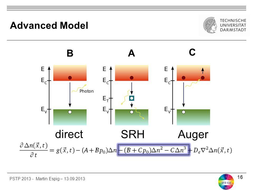 SFB 634 Advanced Model 16 A B C direct SRH Auger PSTP 2013 - Martin Espig – 13.09.2013