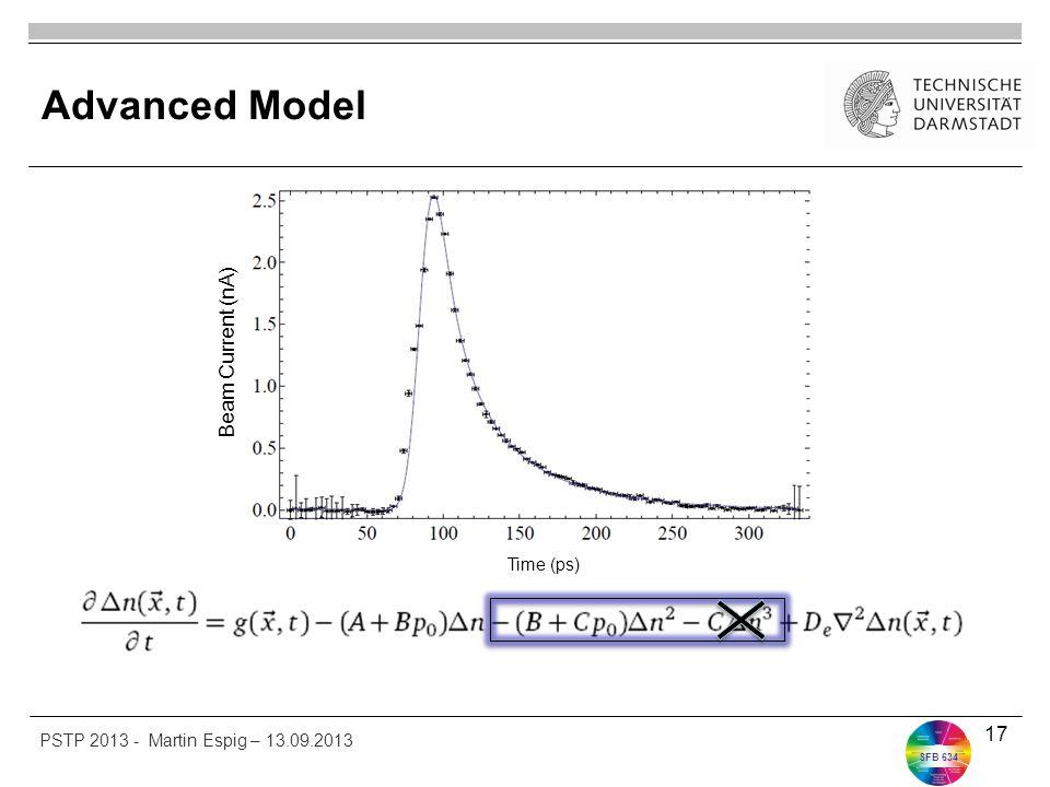 SFB 634 Advanced Model 17 Beam Current (nA) Time (ps) PSTP 2013 - Martin Espig – 13.09.2013