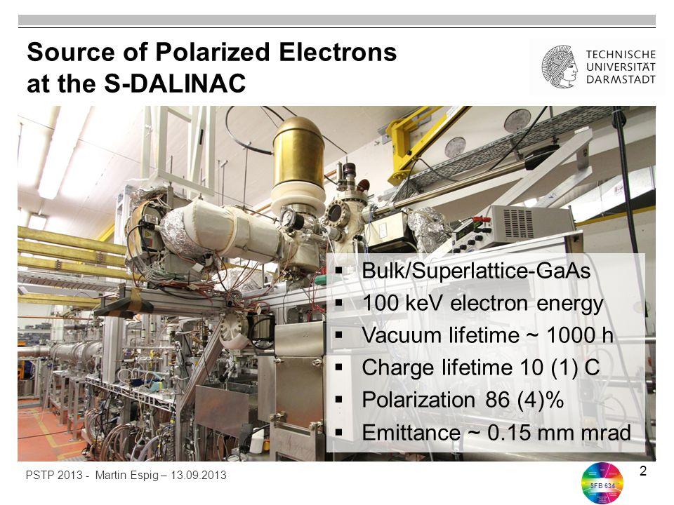 SFB 634 2 Source of Polarized Electrons at the S-DALINAC  Bulk/Superlattice-GaAs  100 keV electron energy  Vacuum lifetime ~ 1000 h  Charge lifeti