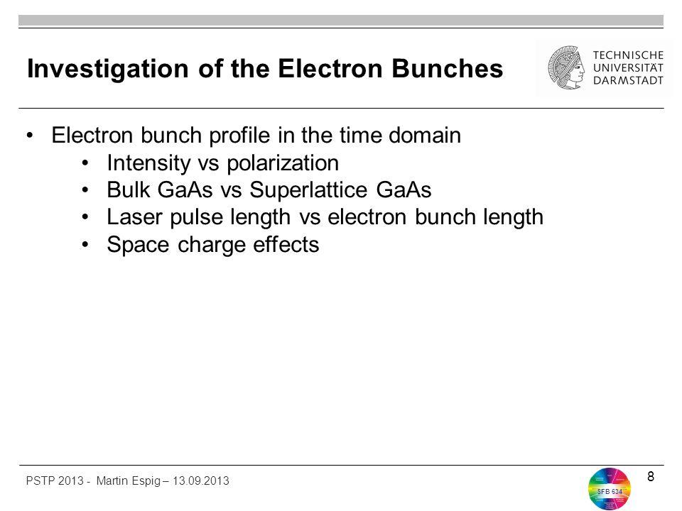 SFB 634 8 Investigation of the Electron Bunches Electron bunch profile in the time domain Intensity vs polarization Bulk GaAs vs Superlattice GaAs Las