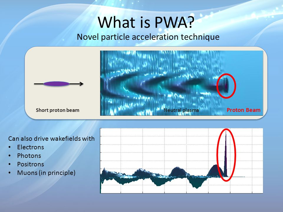 What is PWA.