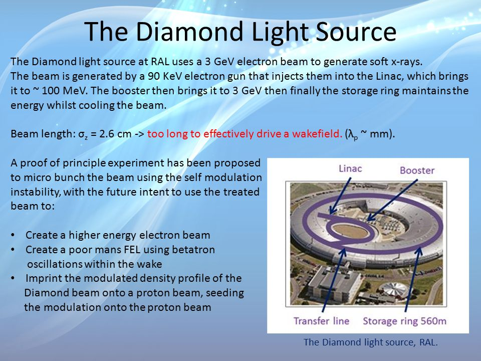 The Diamond Light Source The Diamond light source, RAL.