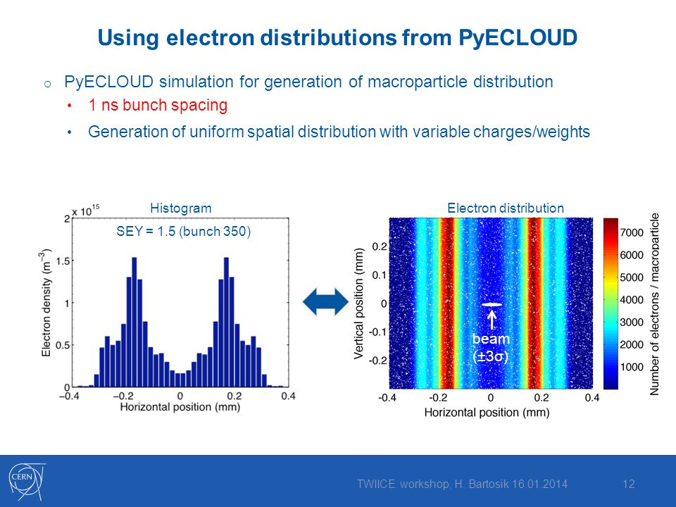 Using electron distributions from PyECLOUD o PyECLOUD simulation for generation of macroparticle distribution 1 ns bunch spacing Generation of uniform